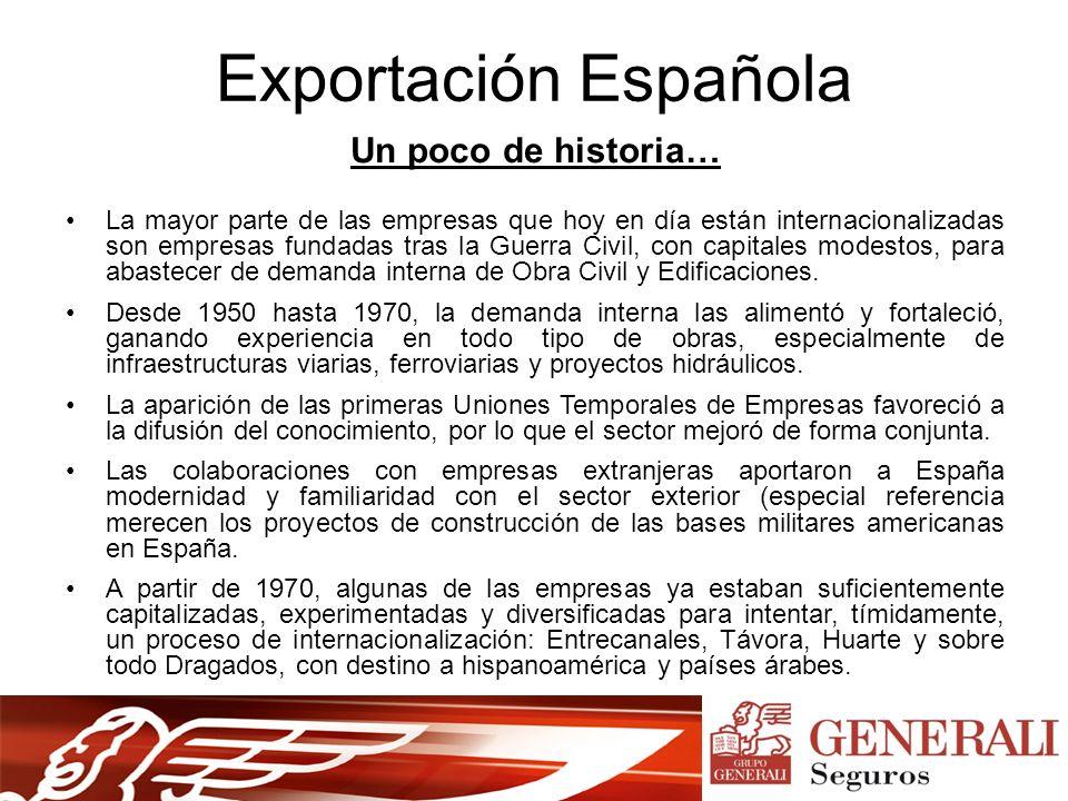 Exportación Española Un poco de historia… La mayor parte de las empresas que hoy en día están internacionalizadas son empresas fundadas tras la Guerra Civil, con capitales modestos, para abastecer de demanda interna de Obra Civil y Edificaciones.