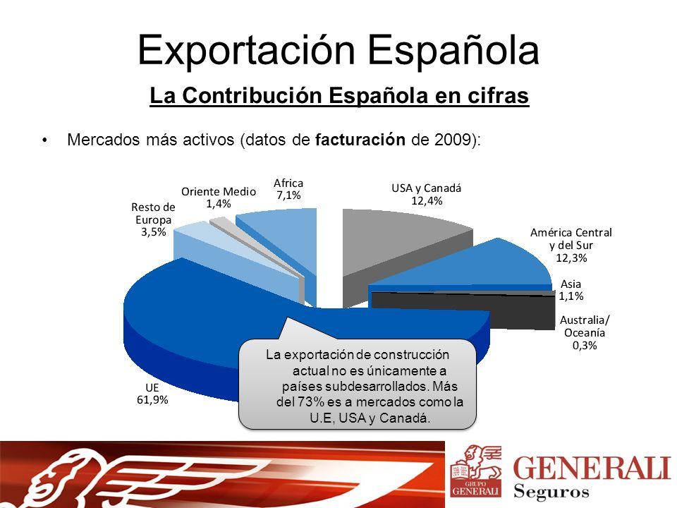 Exportación Española La Contribución Española en cifras Mercados más activos (datos de facturación de 2009): La exportación de construcción actual no es únicamente a países subdesarrollados.