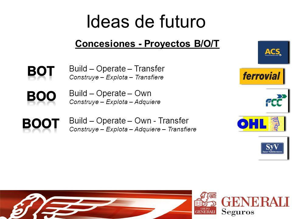 Ideas de futuro Concesiones - Proyectos B/O/T Build – Operate – Transfer Construye – Explota – Transfiere Build – Operate – Own Construye – Explota – Adquiere Build – Operate – Own - Transfer Construye – Explota – Adquiere – Transfiere