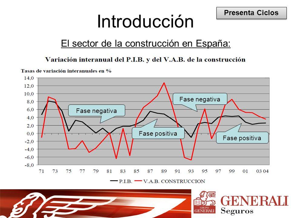el sector de la construccion en espana: