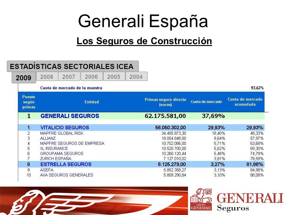 Generali España Los Seguros de Construcción ESTADÍSTICAS SECTORIALES ICEA 2008 2009 2007200620052004