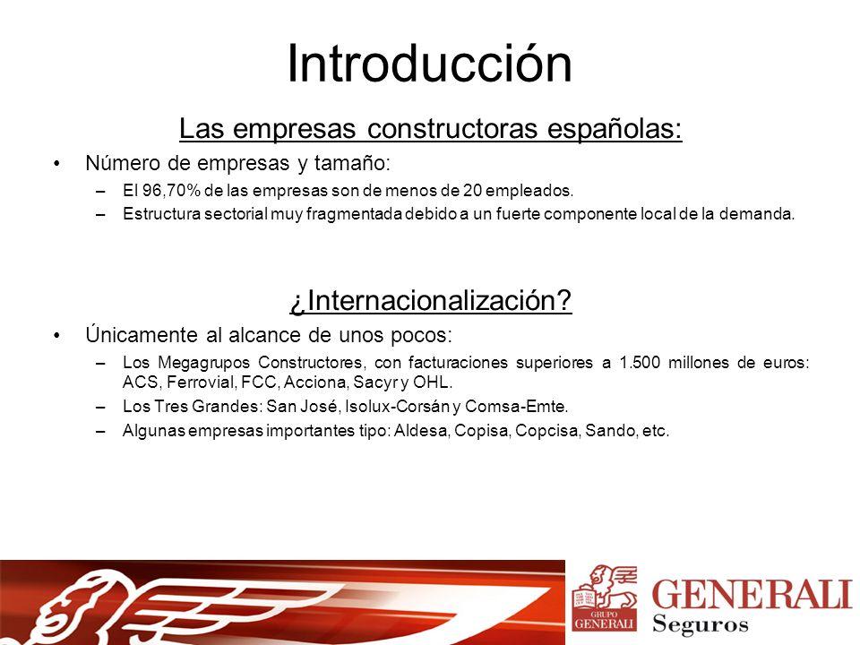 Introducción Las empresas constructoras españolas: Número de empresas y tamaño: –El 96,70% de las empresas son de menos de 20 empleados.