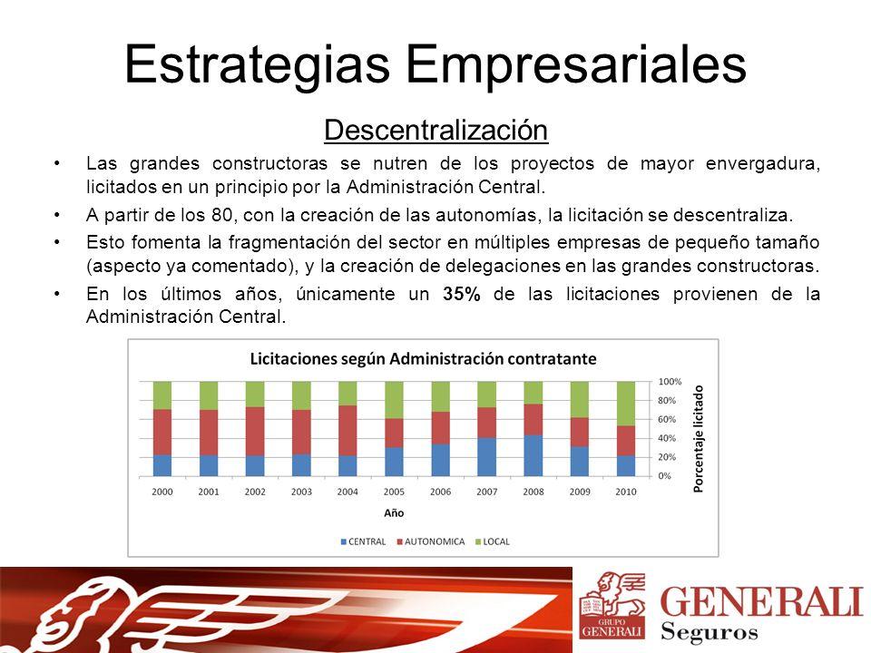 Estrategias Empresariales Descentralización Las grandes constructoras se nutren de los proyectos de mayor envergadura, licitados en un principio por la Administración Central.