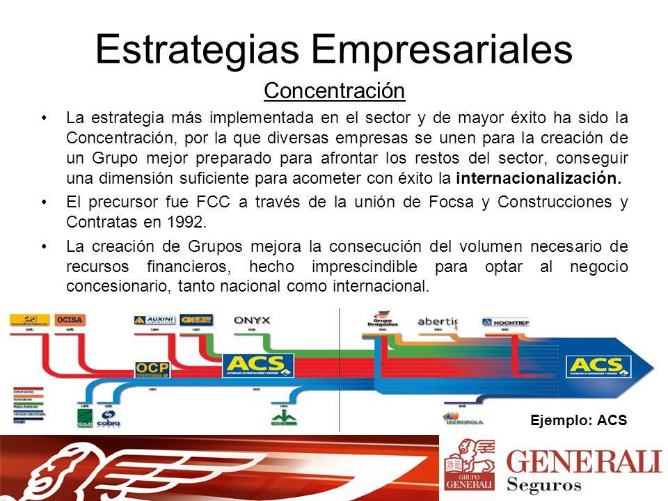 Ideas de futuro Concesiones - Proyectos B/O/T