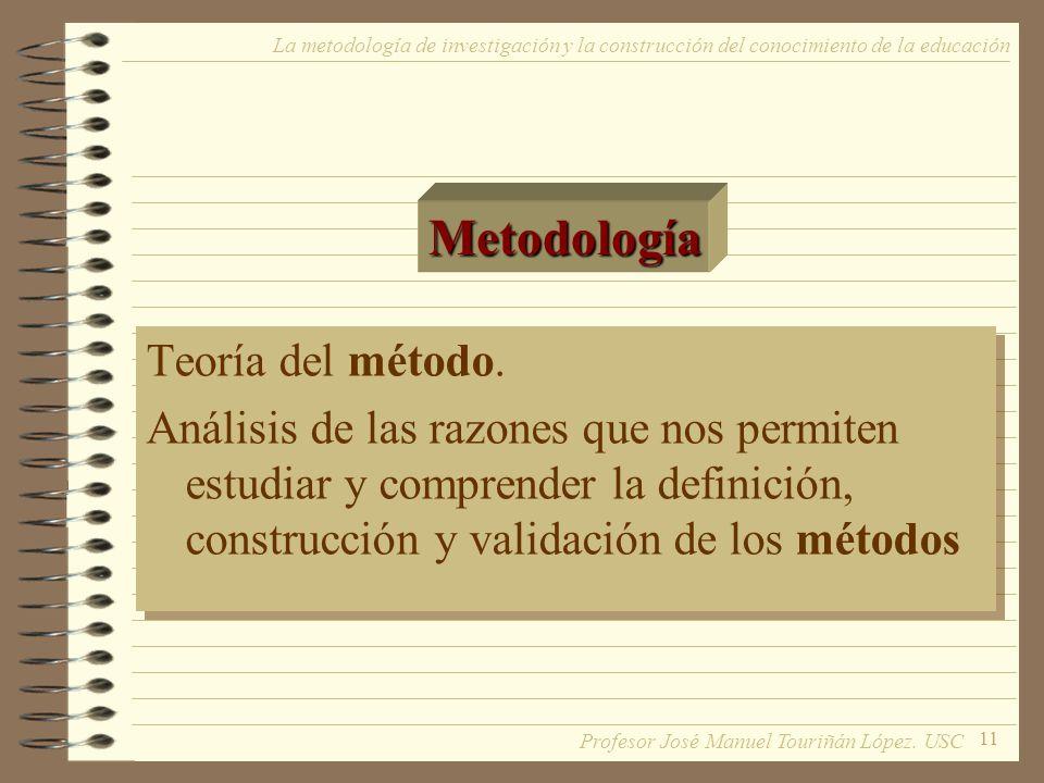 11 Teoría del método. Análisis de las razones que nos permiten estudiar y comprender la definición, construcción y validación de los métodos Teoría de