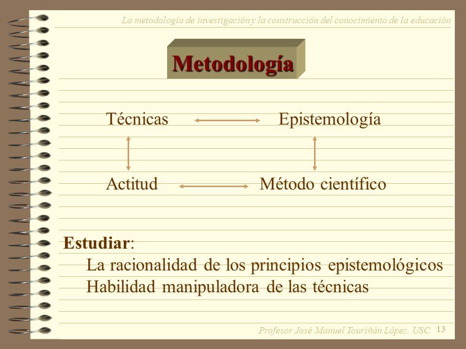 13 Metodología La metodología de investigación y la construcción del conocimiento de la educación Estudiar: La racionalidad de los principios epistemo