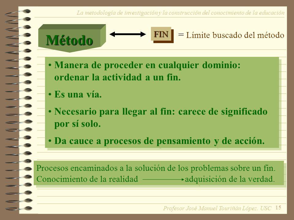 15 La metodología de investigación y la construcción del conocimiento de la educación Manera de proceder en cualquier dominio: ordenar la actividad a