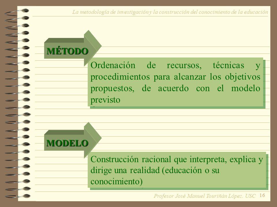 16 La metodología de investigación y la construcción del conocimiento de la educación Ordenación de recursos, técnicas y procedimientos para alcanzar