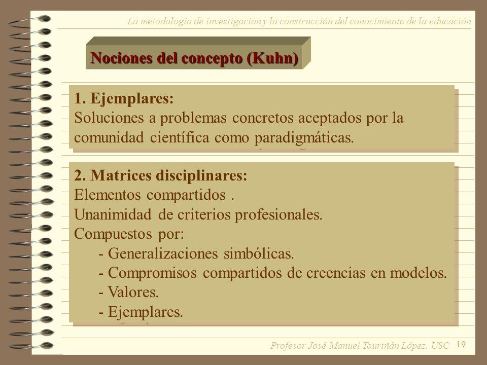 19 La metodología de investigación y la construcción del conocimiento de la educación Nociones del concepto (Kuhn) 1. Ejemplares: Soluciones a problem