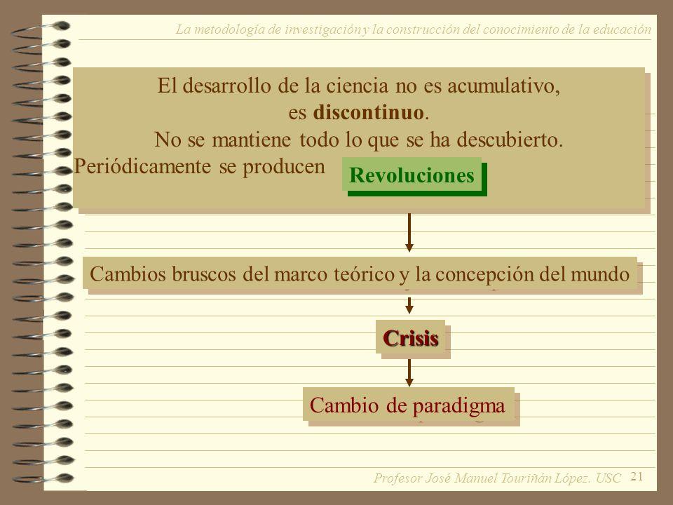 21 La metodología de investigación y la construcción del conocimiento de la educación El desarrollo de la ciencia no es acumulativo, es discontinuo. N