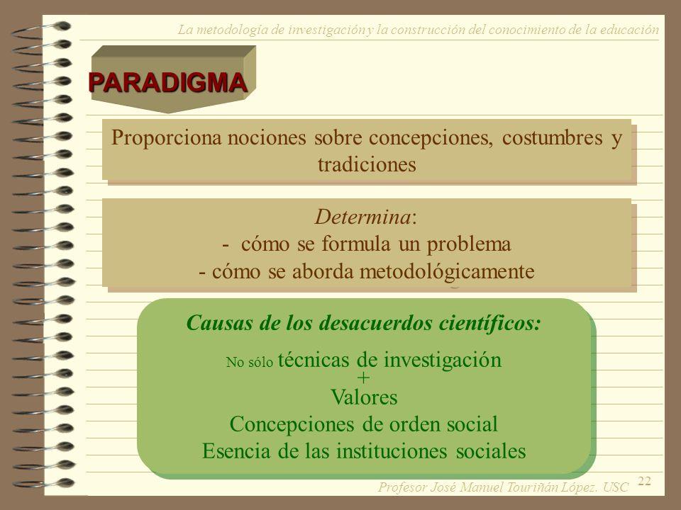 22 La metodología de investigación y la construcción del conocimiento de la educaciónPARADIGMA Proporciona nociones sobre concepciones, costumbres y t