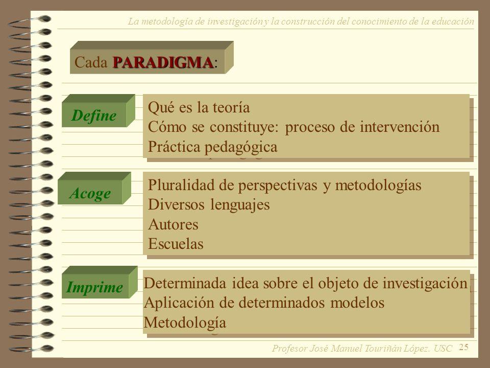 25 La metodología de investigación y la construcción del conocimiento de la educación PARADIGMA Cada PARADIGMA: Define Qué es la teoría Cómo se consti