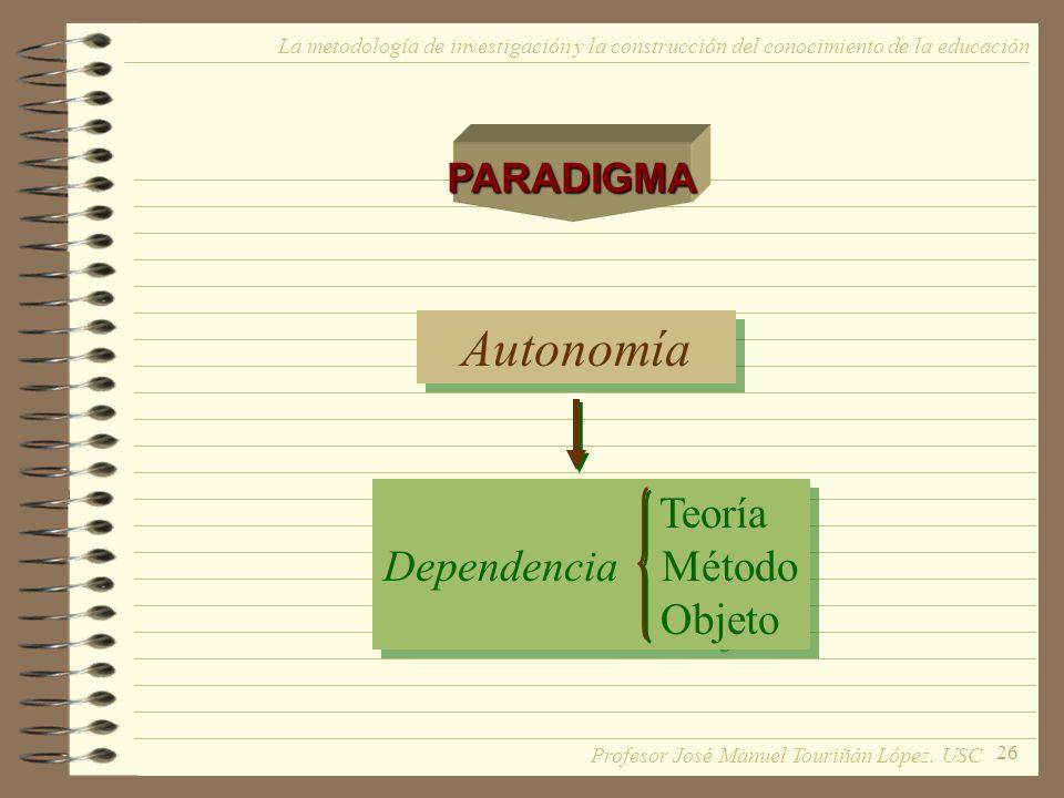 26 La metodología de investigación y la construcción del conocimiento de la educaciónPARADIGMA Autonomía Teoría Dependencia Método Objeto Teoría Depen