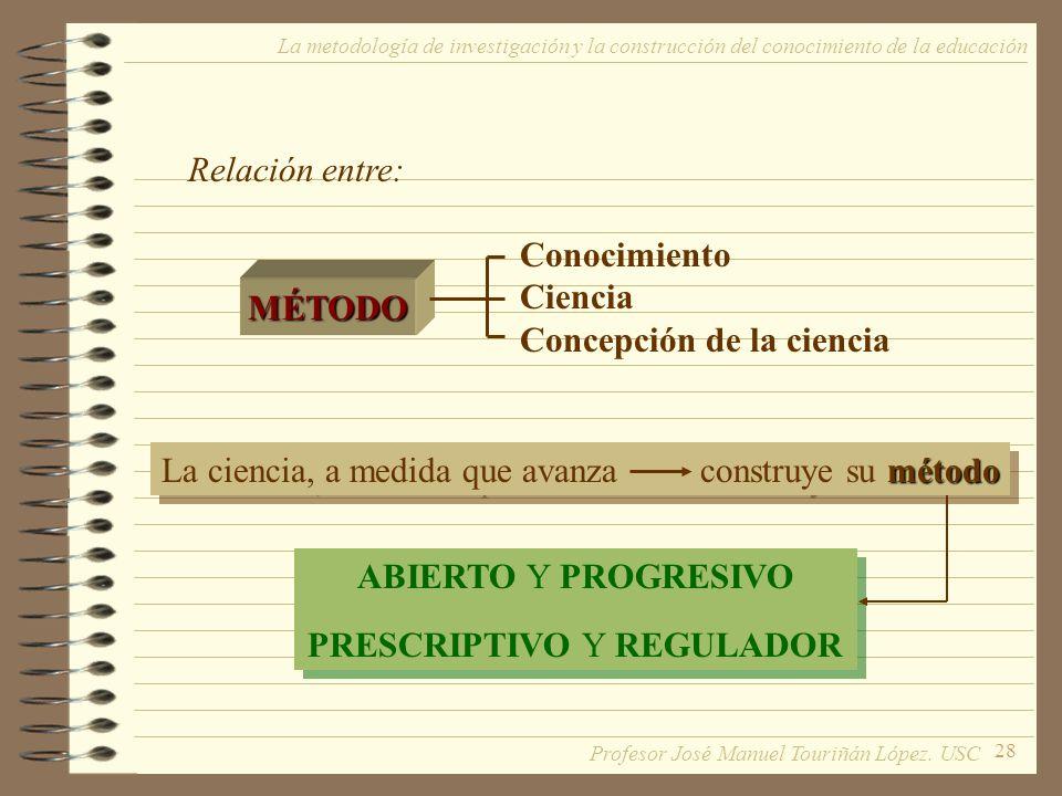 28 La metodología de investigación y la construcción del conocimiento de la educación Relación entre: Conocimiento Ciencia Concepción de la ciencia MÉ