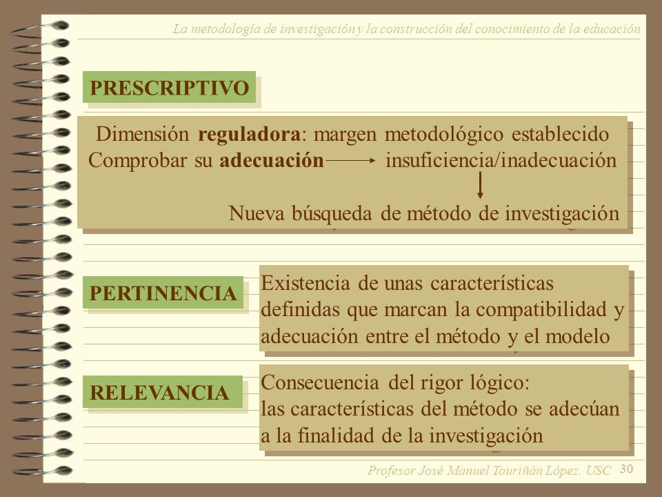 30 La metodología de investigación y la construcción del conocimiento de la educación PRESCRIPTIVO Dimensión reguladora: margen metodológico estableci