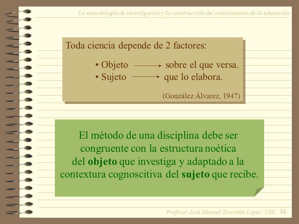 32 Toda ciencia depende de 2 factores: Objeto sobre el que versa. Sujeto que lo elabora. (González Álvarez, 1947) Toda ciencia depende de 2 factores: