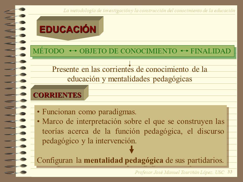 33 La metodología de investigación y la construcción del conocimiento de la educaciónEDUCACIÓN MÉTODO OBJETO DE CONOCIMIENTO FINALIDAD Presente en las