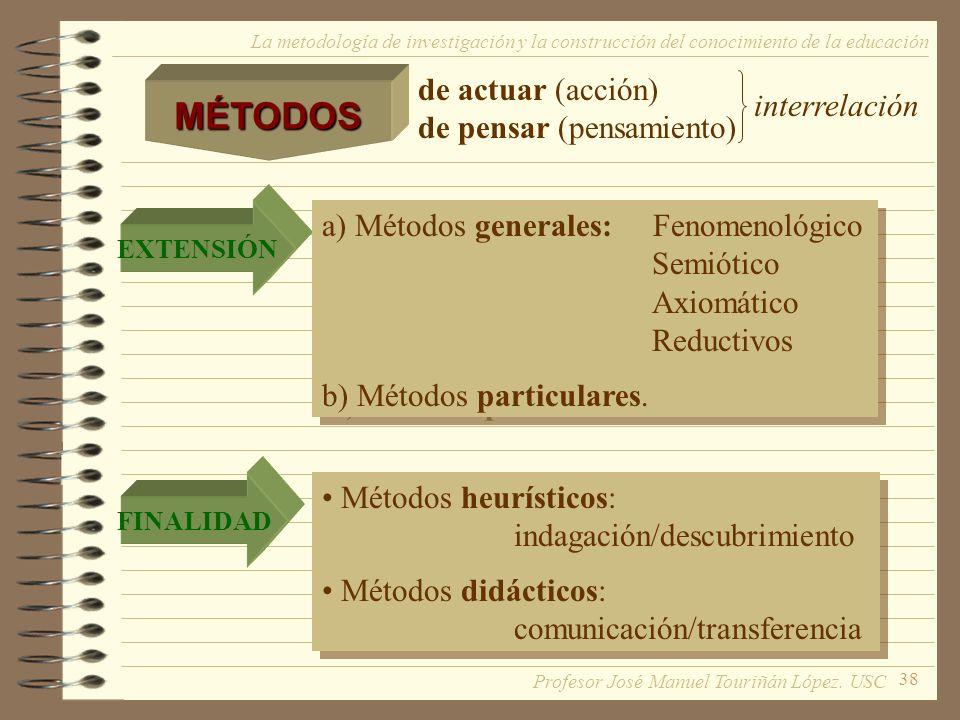 38 La metodología de investigación y la construcción del conocimiento de la educaciónMÉTODOS de actuar (acción) de pensar (pensamiento) interrelación
