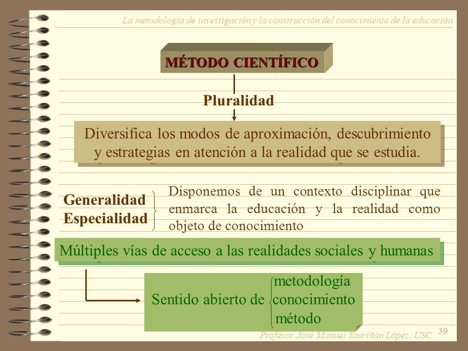 39 La metodología de investigación y la construcción del conocimiento de la educación MÉTODO CIENTÍFICO Pluralidad Diversifica los modos de aproximaci