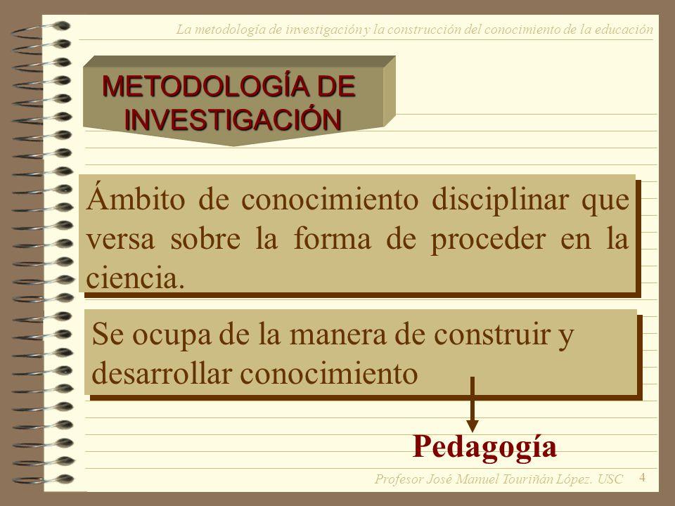4 Ámbito de conocimiento disciplinar que versa sobre la forma de proceder en la ciencia. METODOLOGÍA DE INVESTIGACIÓN Se ocupa de la manera de constru