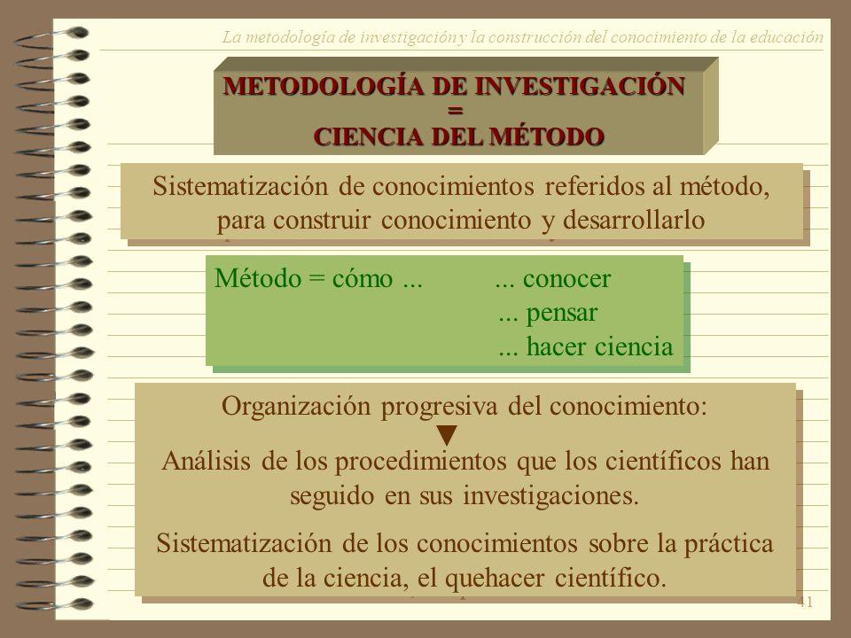 41 La metodología de investigación y la construcción del conocimiento de la educación METODOLOGÍA DE INVESTIGACIÓN = CIENCIA DEL MÉTODO Sistematizació