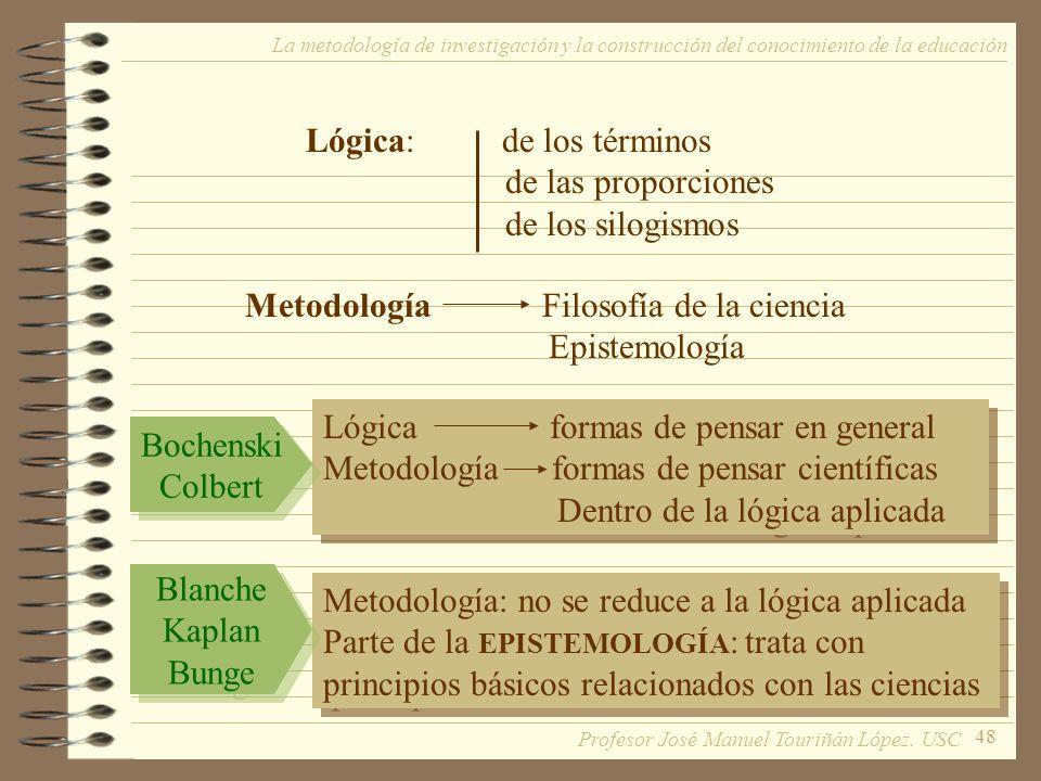 48 La metodología de investigación y la construcción del conocimiento de la educación Lógica: de los términos de las proporciones de los silogismos Me