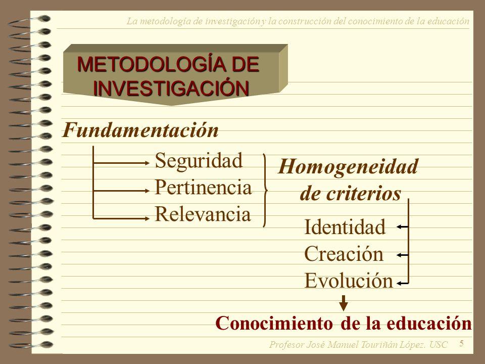 5 METODOLOGÍA DE INVESTIGACIÓN Fundamentación Seguridad Pertinencia Relevancia Homogeneidad de criterios Identidad Creación Evolución Conocimiento de