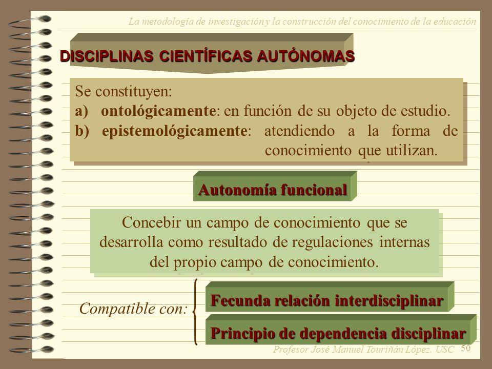 50 La metodología de investigación y la construcción del conocimiento de la educación DISCIPLINAS CIENTÍFICAS AUTÓNOMAS Se constituyen: a) ontológicam