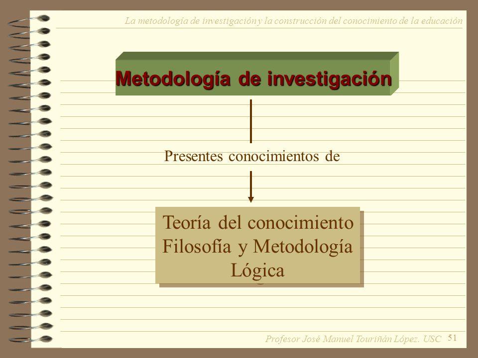 51 La metodología de investigación y la construcción del conocimiento de la educación Presentes conocimientos de Teoría del conocimiento Filosofía y M