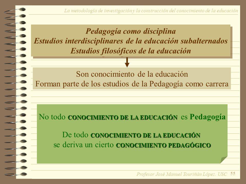 55 La metodología de investigación y la construcción del conocimiento de la educación Pedagogía como disciplina Estudios interdisciplinares de la educ