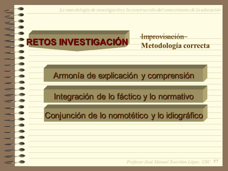 57 La metodología de investigación y la construcción del conocimiento de la educación RETOS INVESTIGACIÓN Improvisación Metodología correcta Armonía d