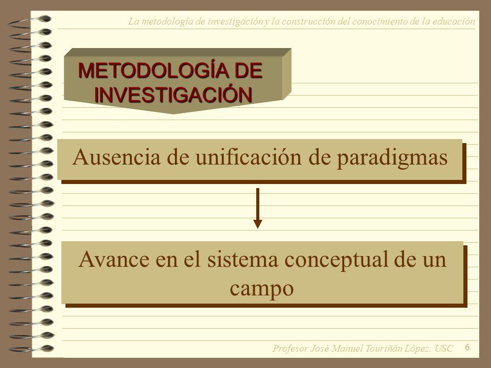 6 Ausencia de unificación de paradigmas Avance en el sistema conceptual de un campo METODOLOGÍA DE INVESTIGACIÓN La metodología de investigación y la