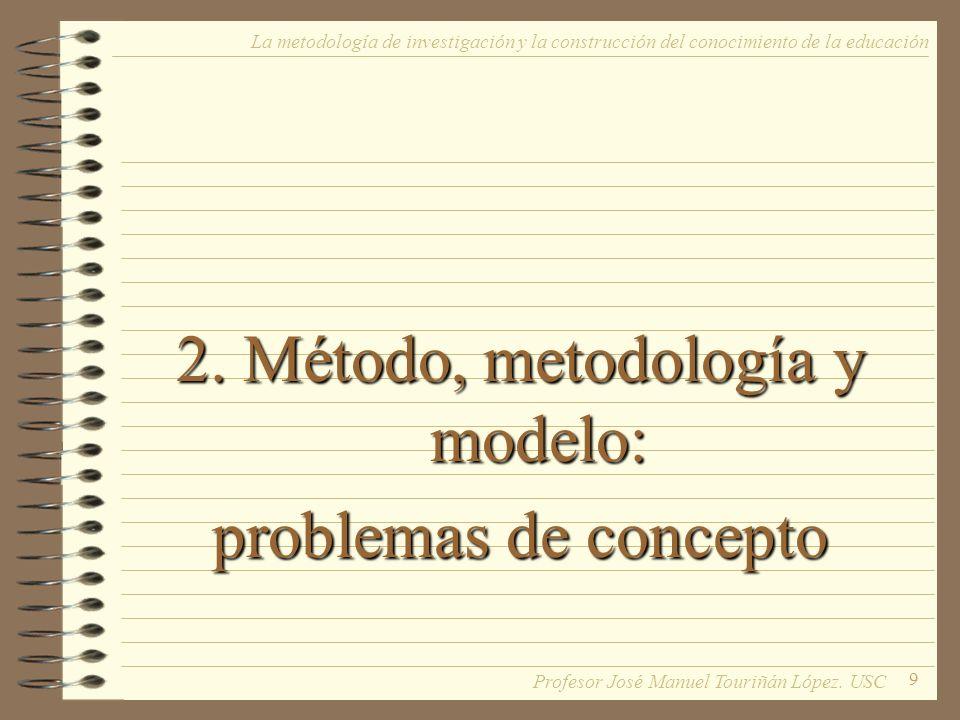 9 2. Método, metodología y modelo: problemas de concepto La metodología de investigación y la construcción del conocimiento de la educación Profesor J