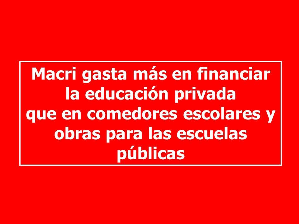 Macri gasta más en financiar la educación privada que en comedores escolares y obras para las escuelas públicas