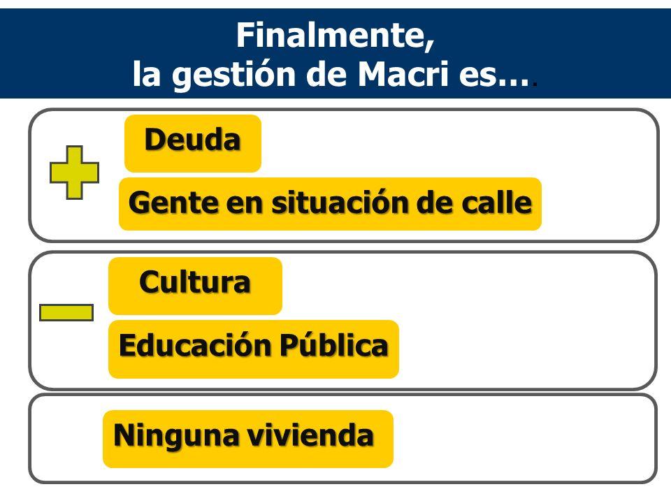 Finalmente, la gestión de Macri es….