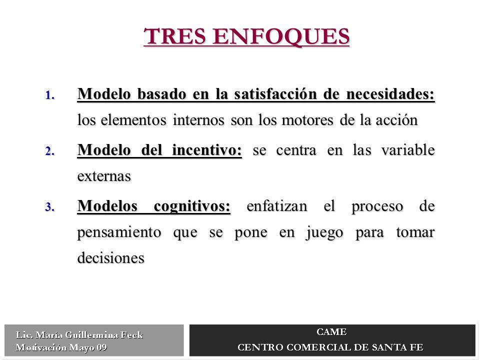 1. Modelo basado en la satisfacción de necesidades: los elementos internos son los motores de la acción 2. Modelo del incentivo: se centra en las vari