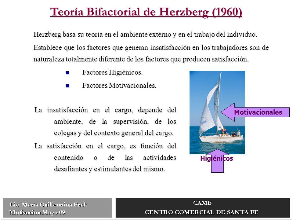 Teoría Bifactorial de Herzberg (1960) Herzberg basa su teoría en el ambiente externo y en el trabajo del individuo.
