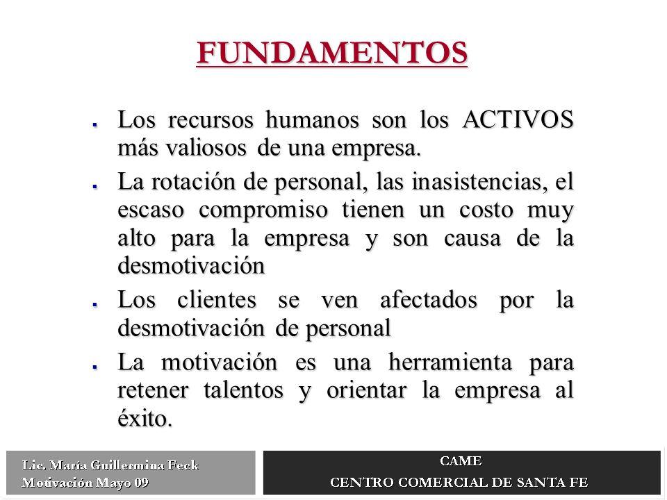 FUNDAMENTOS Los recursos humanos son los ACTIVOS más valiosos de una empresa.