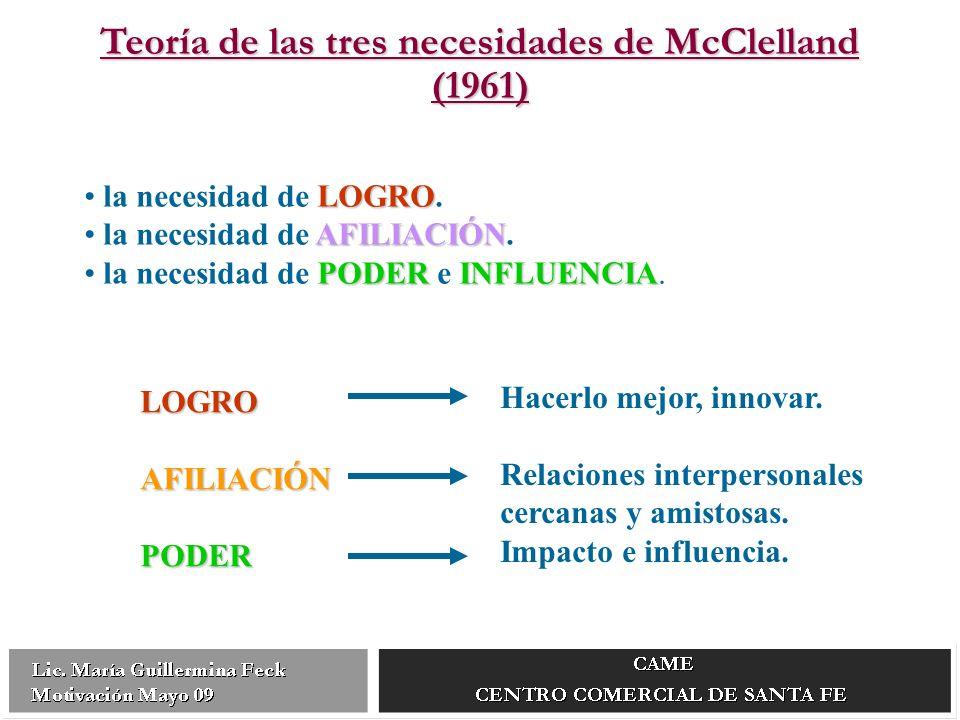 Teoría de las tres necesidades de McClelland (1961) LOGRO la necesidad de LOGRO.
