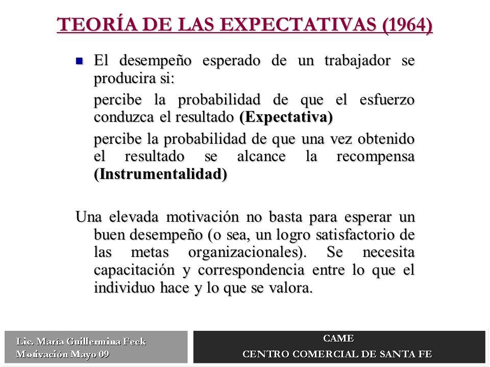 TEORÍA DE LAS EXPECTATIVAS (1964) El desempeño esperado de un trabajador se producira si: El desempeño esperado de un trabajador se producira si: percibe la probabilidad de que el esfuerzo conduzca el resultado (Expectativa) percibe la probabilidad de que una vez obtenido el resultado se alcance la recompensa (Instrumentalidad) Una elevada motivación no basta para esperar un buen desempeño (o sea, un logro satisfactorio de las metas organizacionales).