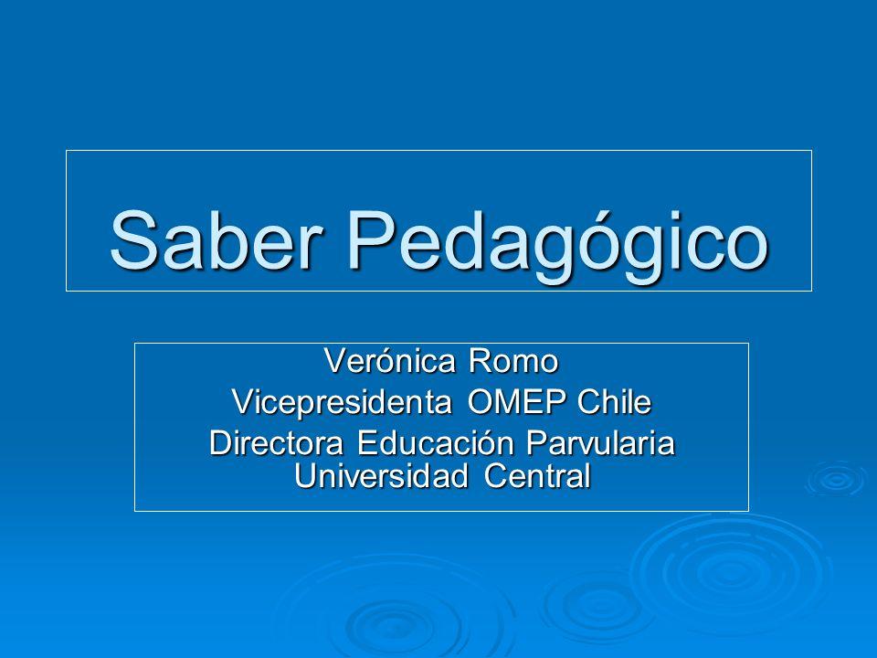 Saber Pedagógico Verónica Romo Vicepresidenta OMEP Chile Directora Educación Parvularia Universidad Central