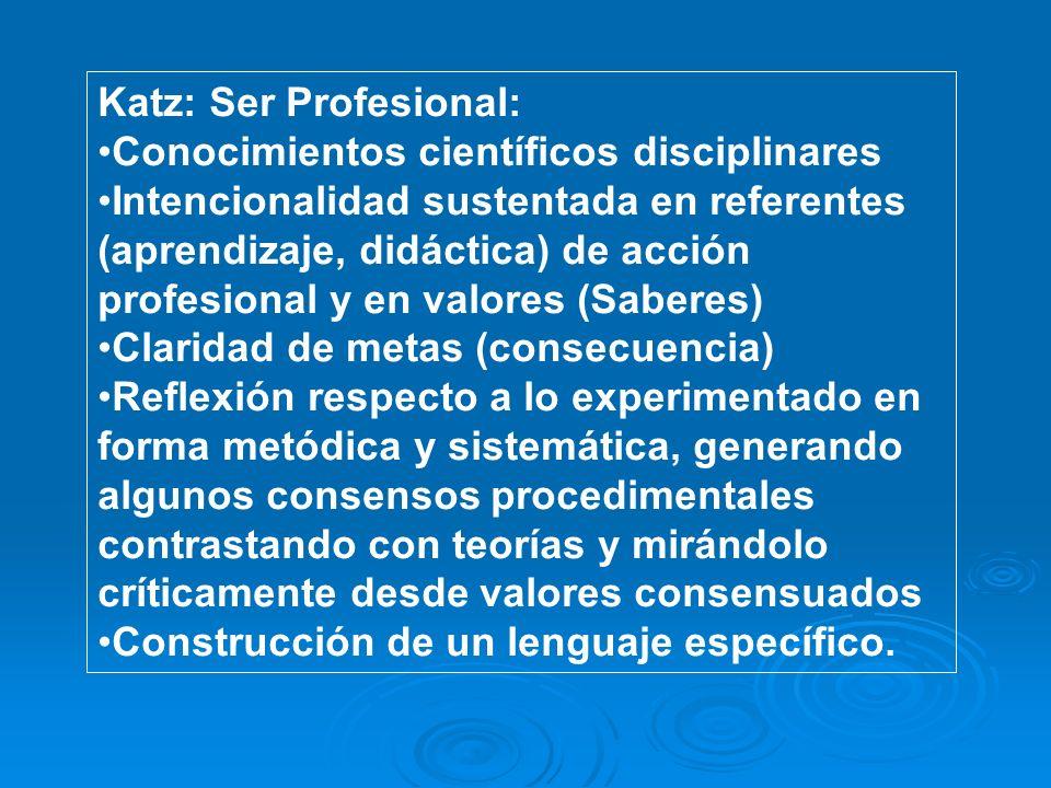 Katz: Ser Profesional: Conocimientos científicos disciplinares Intencionalidad sustentada en referentes (aprendizaje, didáctica) de acción profesional y en valores (Saberes) Claridad de metas (consecuencia) Reflexión respecto a lo experimentado en forma metódica y sistemática, generando algunos consensos procedimentales contrastando con teorías y mirándolo críticamente desde valores consensuados Construcción de un lenguaje específico.
