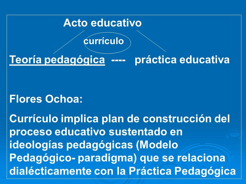 Acto educativo currículo Teoría pedagógica ---- práctica educativa Flores Ochoa: Currículo implica plan de construcción del proceso educativo sustentado en ideologías pedagógicas (Modelo Pedagógico- paradigma) que se relaciona dialécticamente con la Práctica Pedagógica