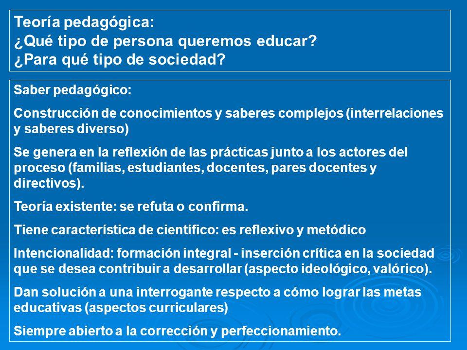 Teoría pedagógica: ¿Qué tipo de persona queremos educar.