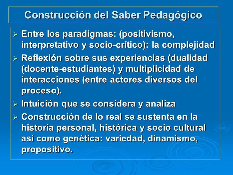 Construcción del Saber Pedagógico Entre los paradigmas: (positivismo, interpretativo y socio-crítico): la complejidad Entre los paradigmas: (positivismo, interpretativo y socio-crítico): la complejidad Reflexión sobre sus experiencias (dualidad (docente-estudiantes) y multiplicidad de interacciones (entre actores diversos del proceso).