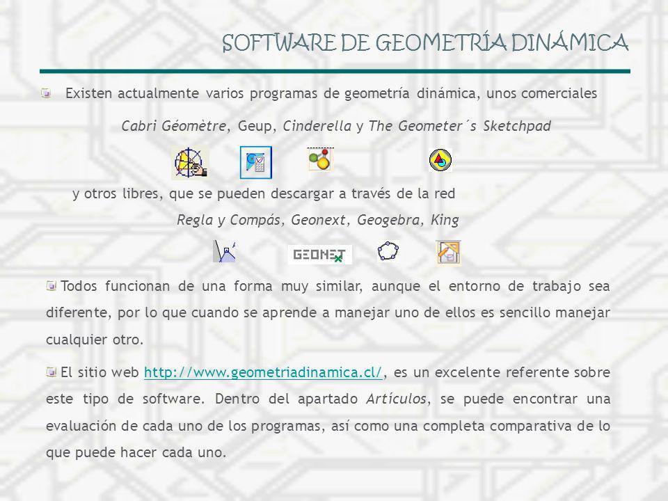 SOFTWARE DE GEOMETRÍA DINÁMICA Existen actualmente varios programas de geometría dinámica, unos comerciales Cabri Géomètre, Geup, Cinderella y The Geo