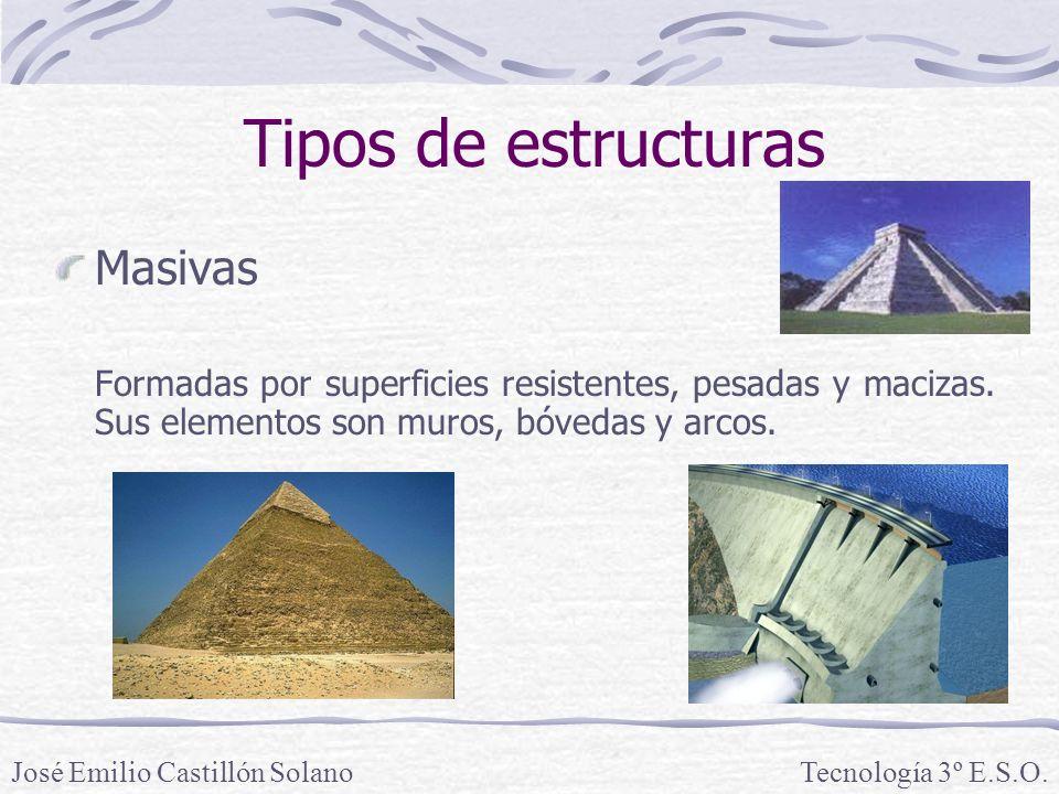 Tipos de estructuras Masivas Formadas por superficies resistentes, pesadas y macizas.