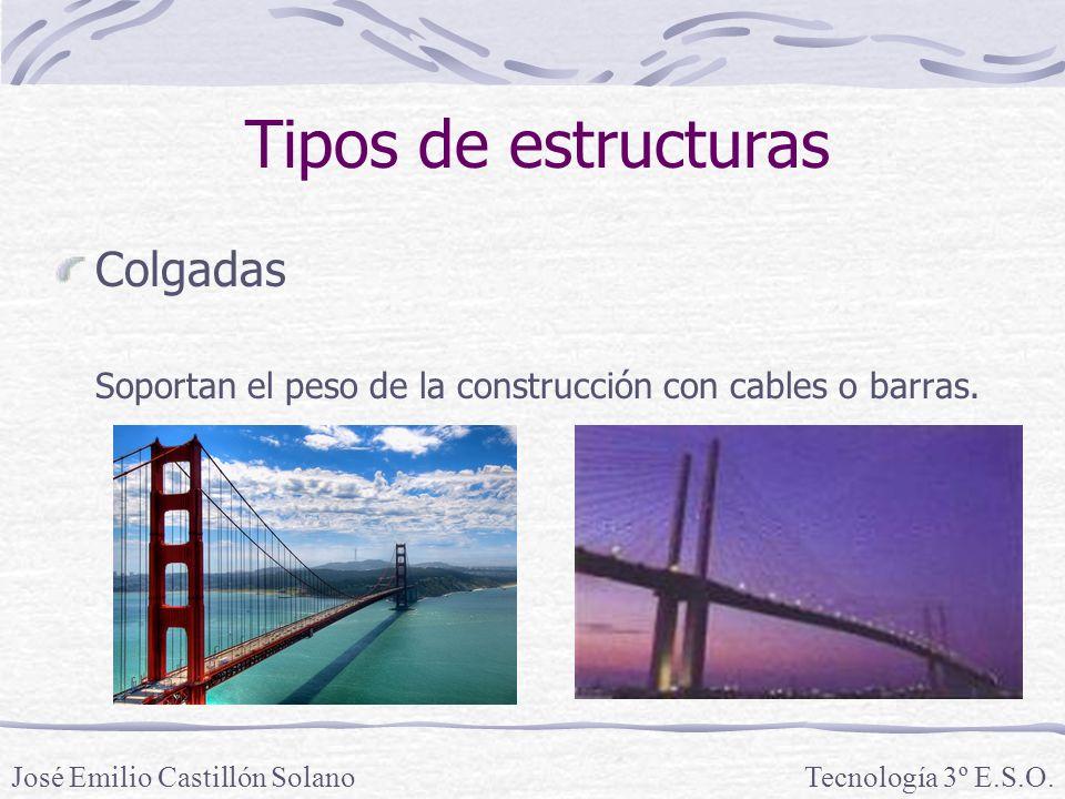Tipos de estructuras Colgadas Soportan el peso de la construcción con cables o barras.