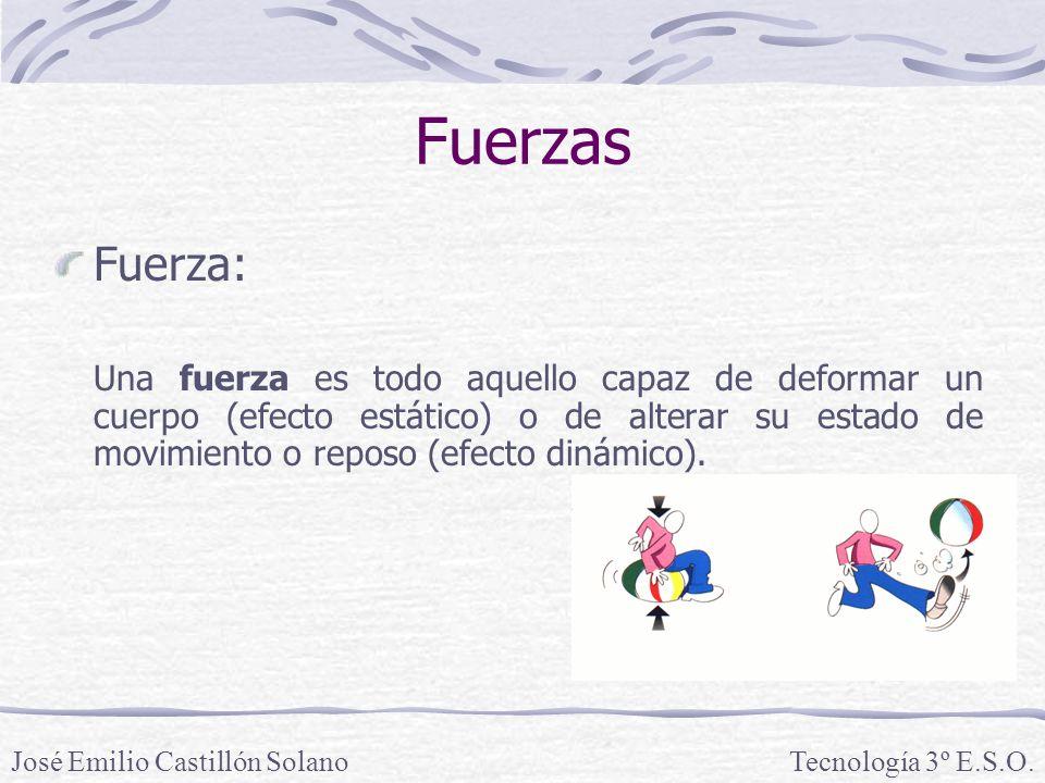 Fuerzas Fuerza: Una fuerza es todo aquello capaz de deformar un cuerpo (efecto estático) o de alterar su estado de movimiento o reposo (efecto dinámico).