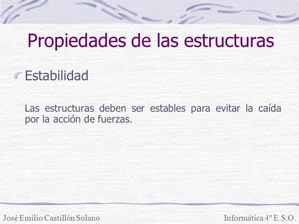 Propiedades de las estructuras Estabilidad Las estructuras deben ser estables para evitar la caída por la acción de fuerzas.